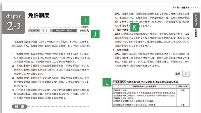 クレアールの問題集はテキストと完全内容リンク