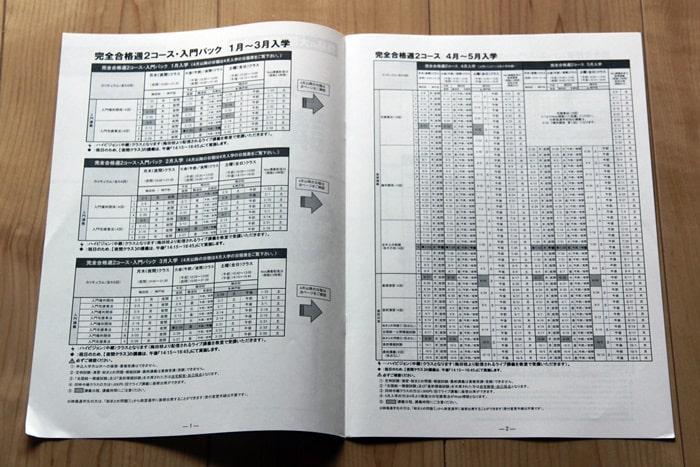 大原の宅建講座の日程表