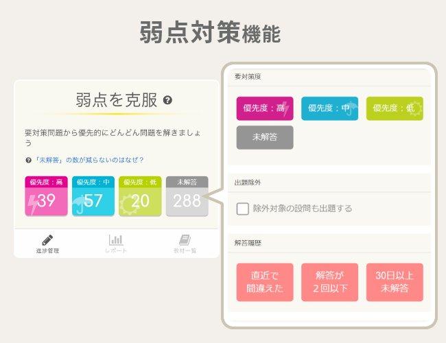 ユーキャンのデジタルサポート、弱点対策機能